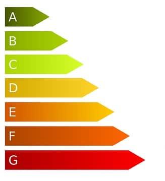 energie label boiler